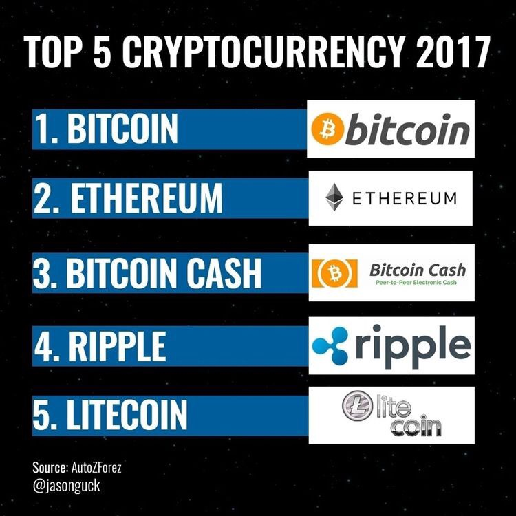 top-5-crypto-2017